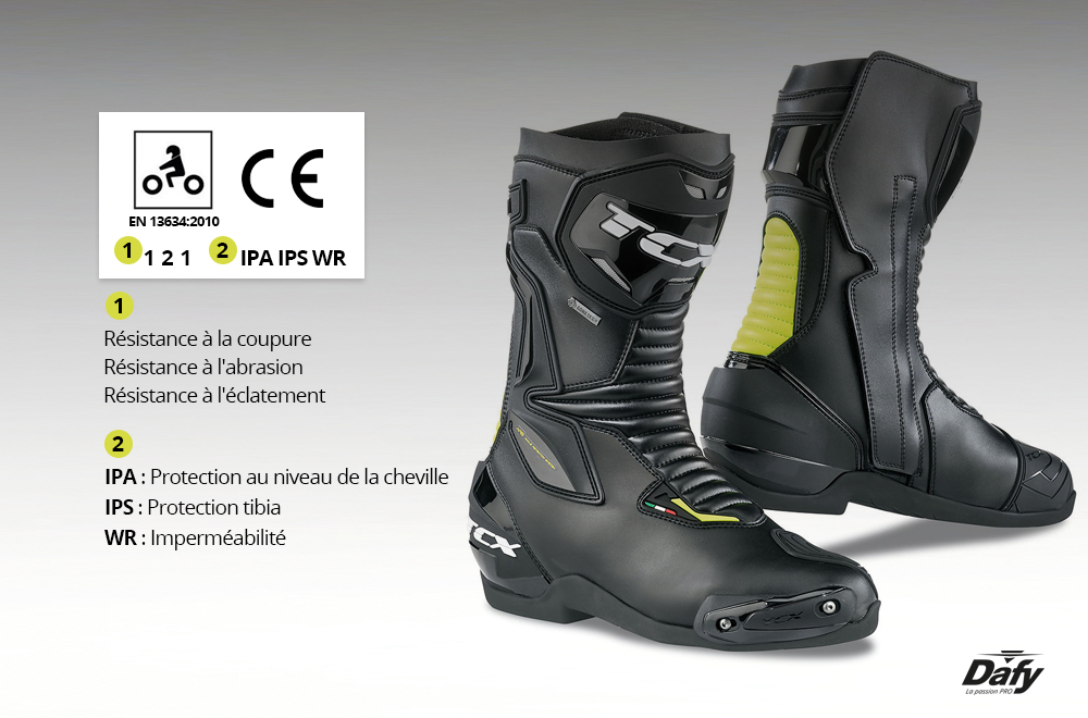 Certifications CE bottes moto